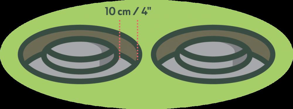 exemple de dimensions